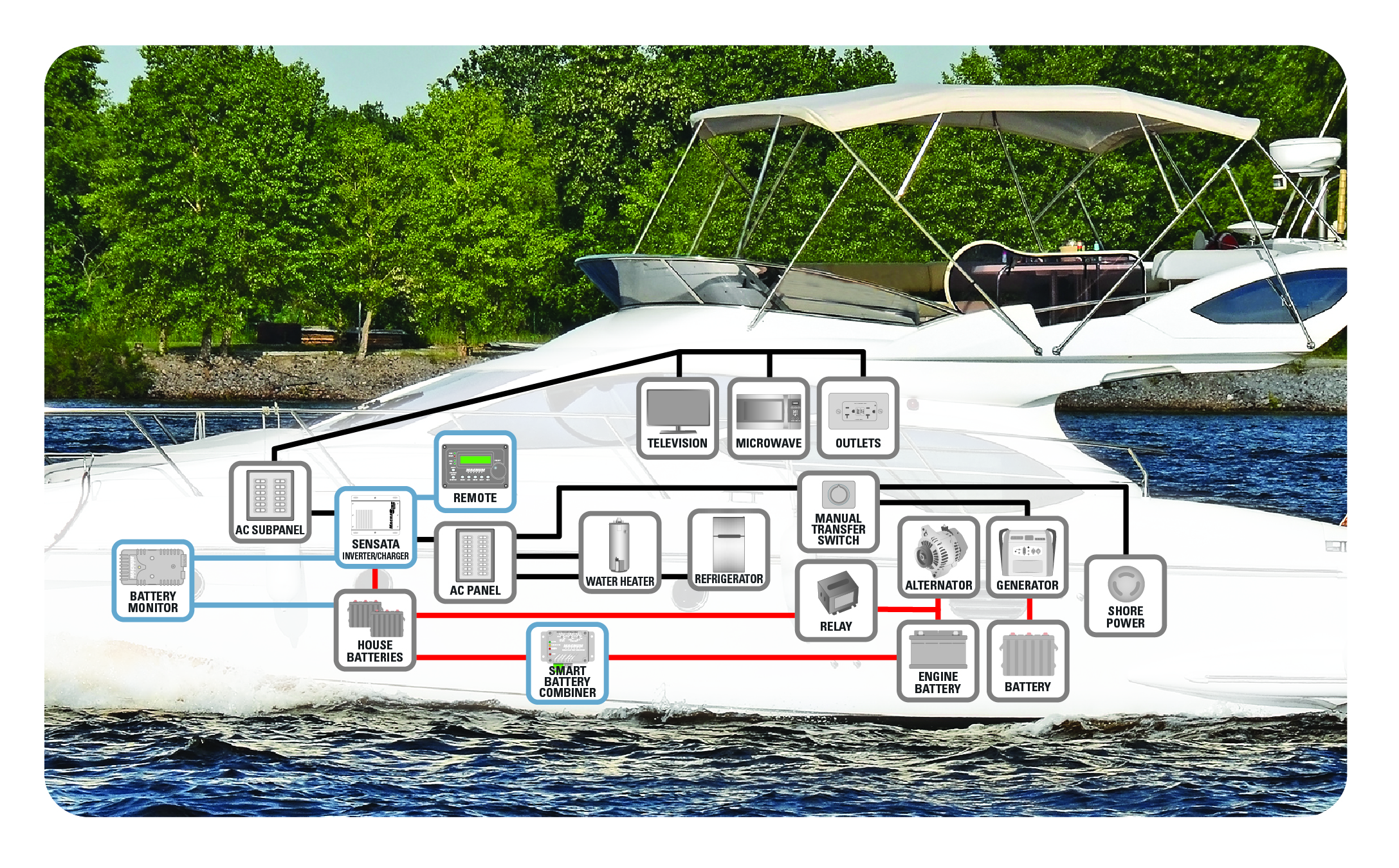Sensata_marine_diagram-01