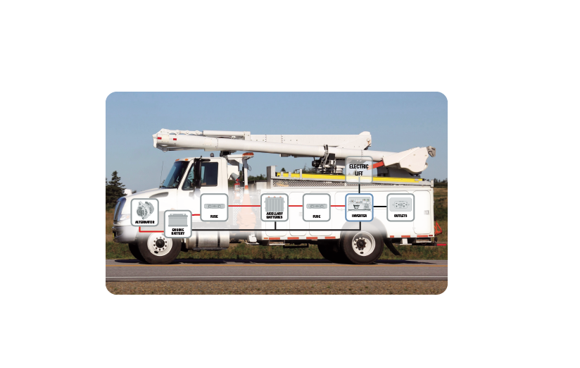 Work_truck_diagram