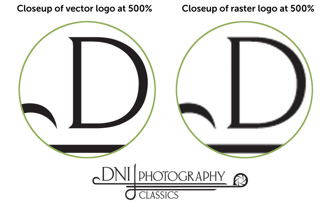 What is a Vector Graphic?