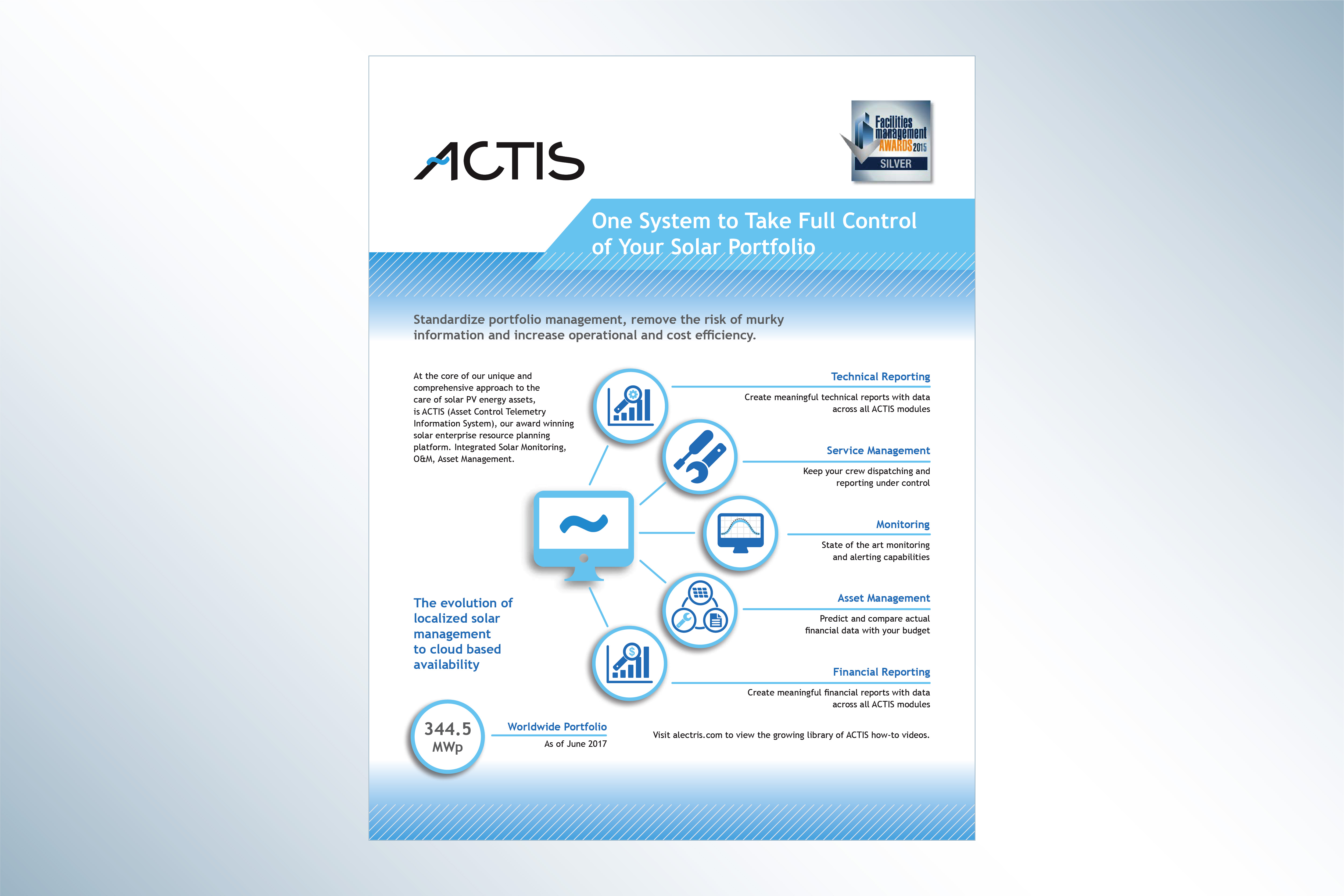 Actis Collateral 02 image